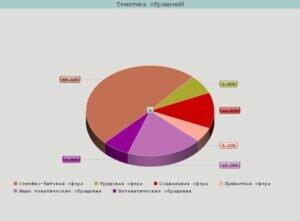 topics_women